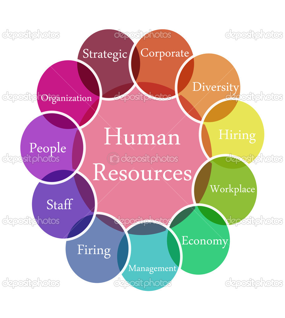 Human Resources: Stock Photo © Fuzzbones #6242513