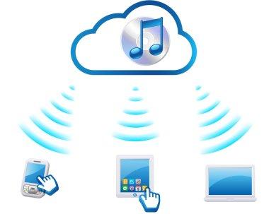 Music Share through Cloud Computing