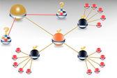 Netzwerk in unbekanntem Gebiet