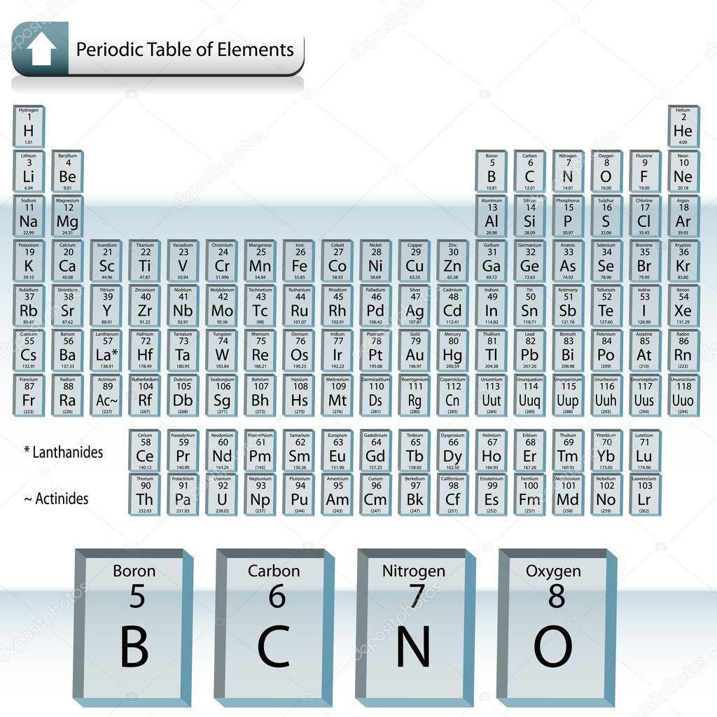 Vidrio bloque tabla peridica de elementos archivo imgenes vidrio bloque tabla peridica de elementos archivo imgenes vectoriales urtaz Image collections