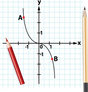Pencils and mathematical function graph