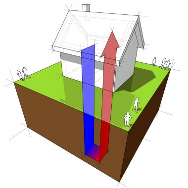 Geothermal heat pump diagram clip art vector