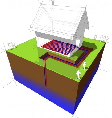Heat pump diagram – geothermal heat pump combined underfloorheating= low temperature heating system clip art vector
