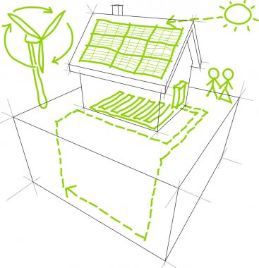 Sketches of sources of renewable energy
