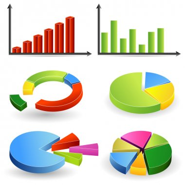 Bar Graph and Pie Chart