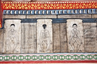Paintings in temple Wat Pho teach Acupuncture and fareast medicine