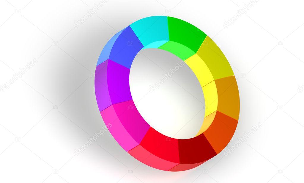 De Kleur Rood : Kleurencirkel met de kleuren rood geel oranje lila roze blauw