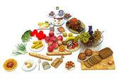 Koncept potravinová pyramida