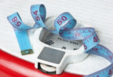 Measuring tape and floor scales