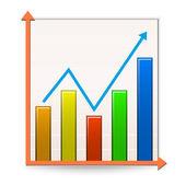 Chart Reports