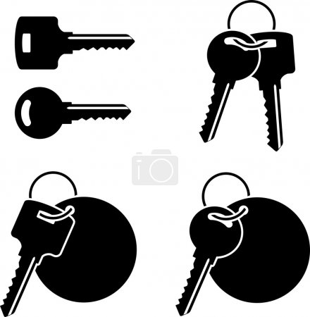 Set of keys