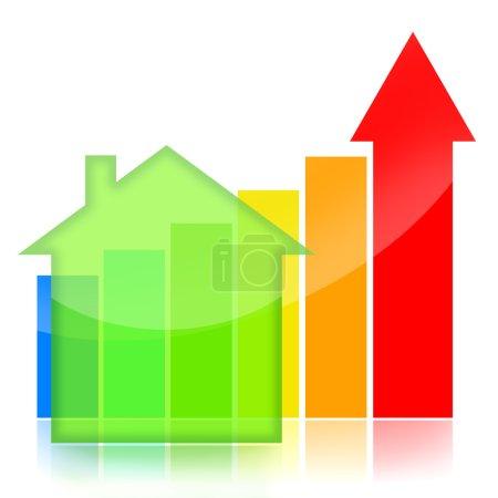 Housing market business charts
