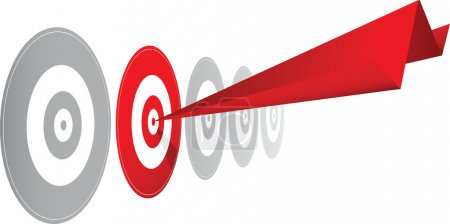 Choosing the right winning target option