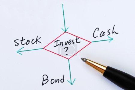 Photo pour Décident d'investir dans les actions, obligations ou des concepts de trésorerie des idées d'investissement - image libre de droit