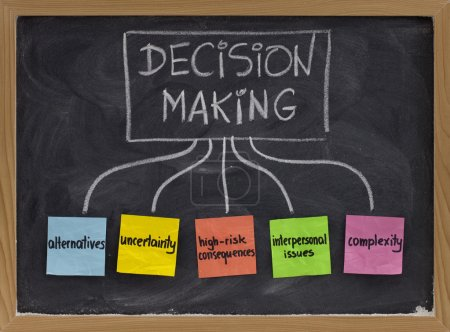 Decision making concept on blackboard