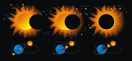 Illustration for The approximate scheme of a solar eclipse - Royalty Free Image