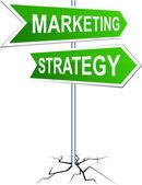 Marketingové strategie-směr znamení