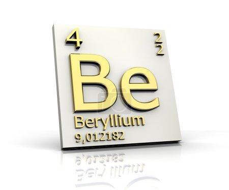 Beryllium from Periodic Table of Elements