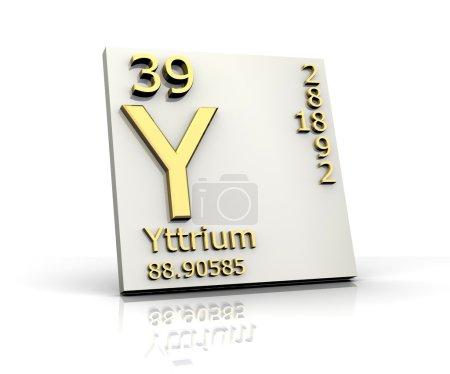 Yttrium form Periodic Table of Elements