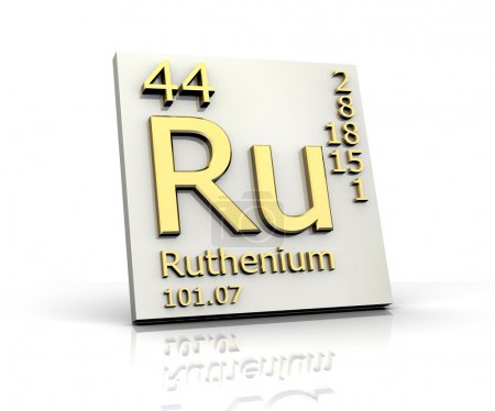 Ruthenium form Periodic Table of Elements