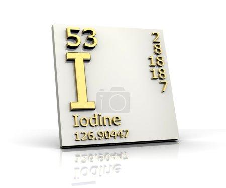 Iodine form Periodic Table of Elements