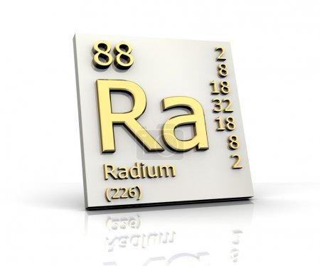 Radium form Periodic Table of Elements
