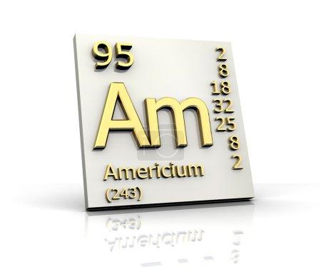 Americium form Periodic Table of Elements