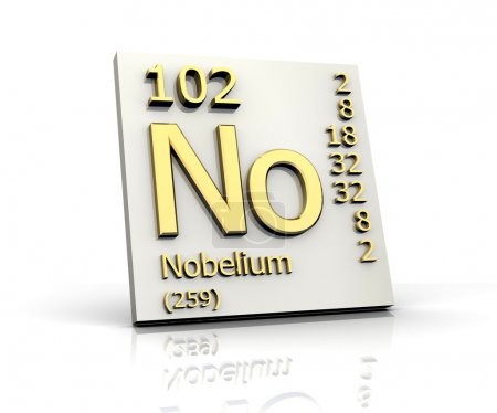 Nobelium Periodic Table of Elements