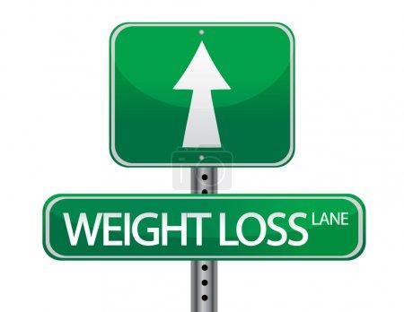 Photo pour Signe de perte verte poids isolé sur fond blanc. - image libre de droit