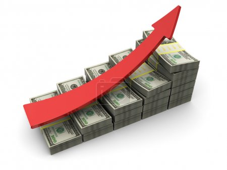 Money rising charts