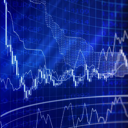 Forex chart for currency trading