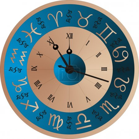 Vector clock zodiac