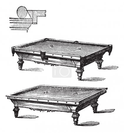 Billiard table and Carom billiards, tables, vintage engraving.