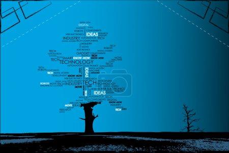 Technological Tree