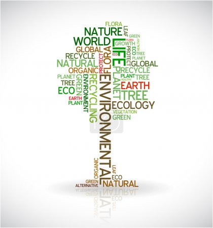Illustration for Ecology - environmental poster made from words in the shape of green tree - Royalty Free Image