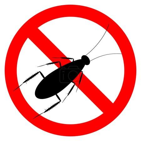 Interdiction du signe vectoriel - arrêter le cafard