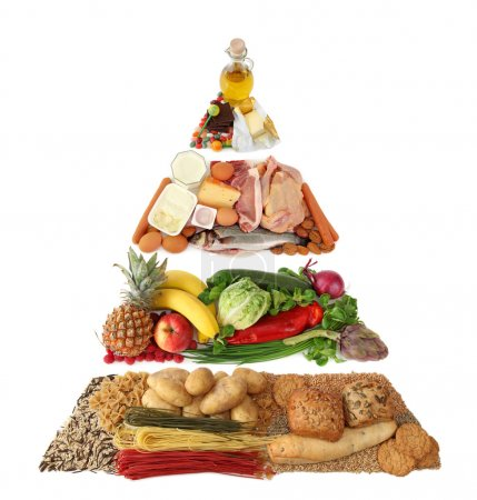 Photo for Food pyramid isolated on white background - Royalty Free Image