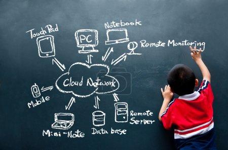 Photo pour Concept de réseau Cloud - image libre de droit