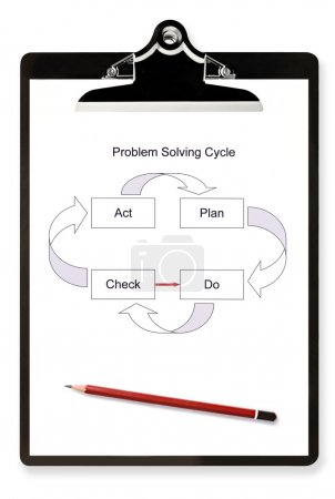 Problem Solving Diagram