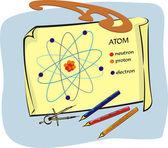 Physics - atom diagram