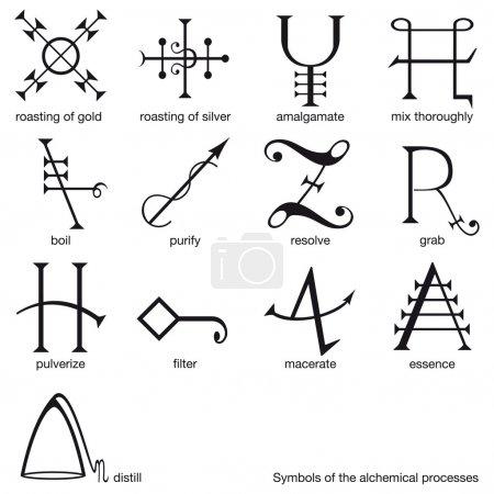 Alchemical Symbol