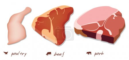 Poultry, beef and pork