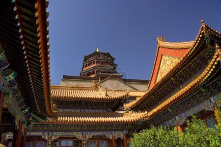 Summer Palace Clear Blue Sky Beijing, China